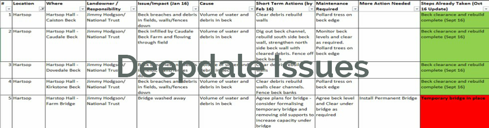 Patterdale-Parish-Flood-Impact-List-oct-16-update-Deepdale.pdf